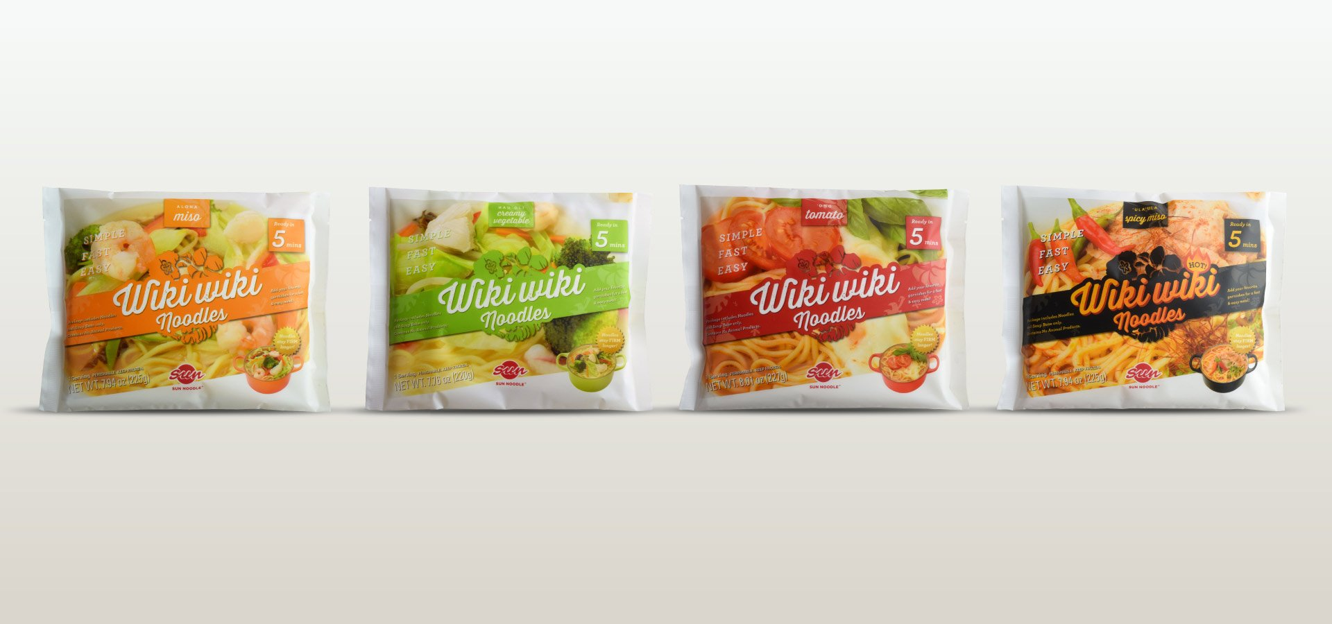 WikiWIki Packages