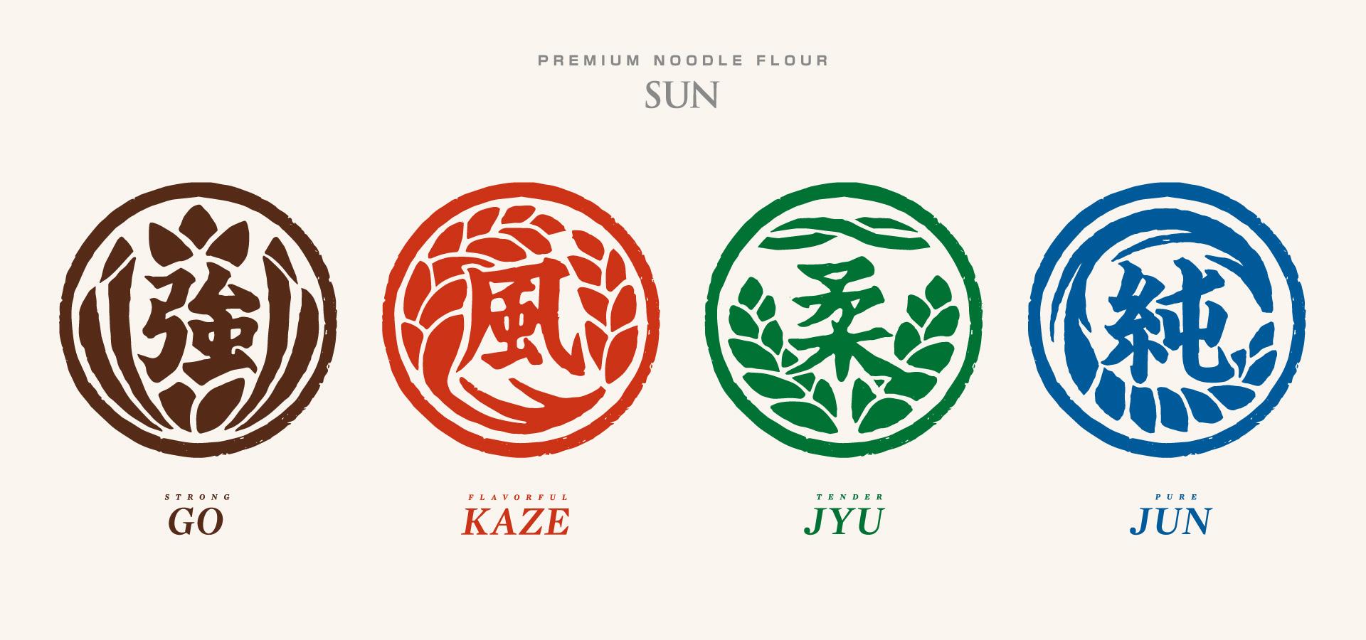 SUN Premium Noodle Flour Symbols